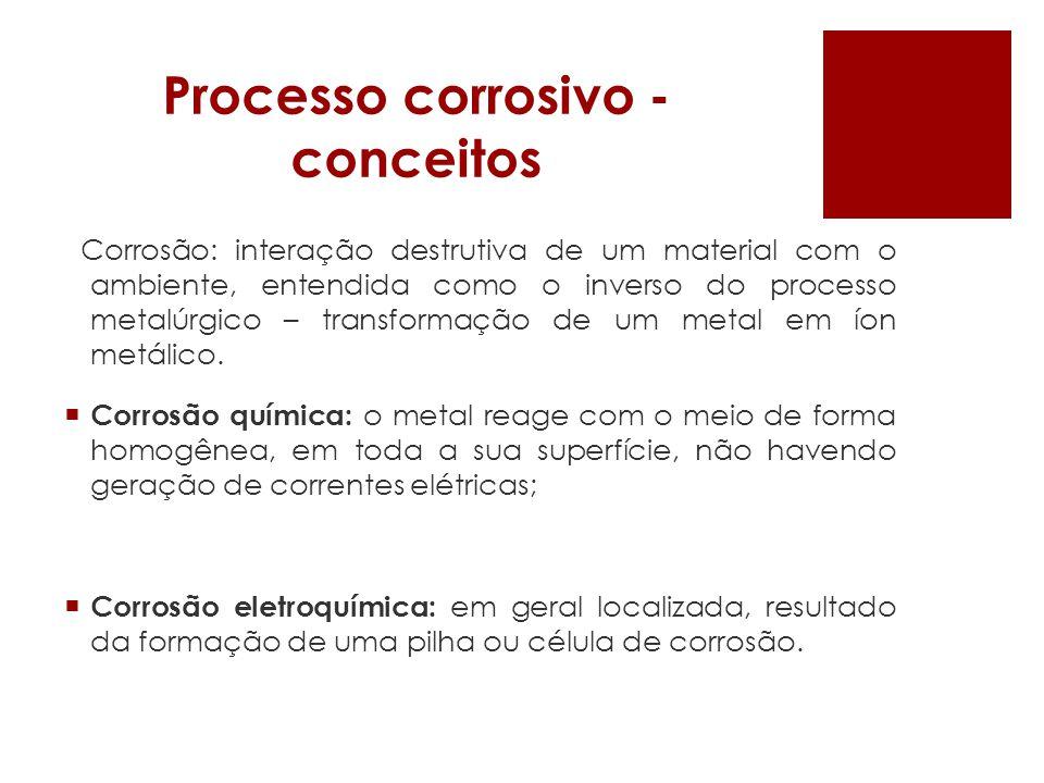 Processo corrosivo - conceitos