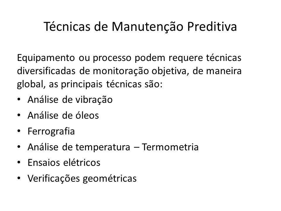 Técnicas de Manutenção Preditiva