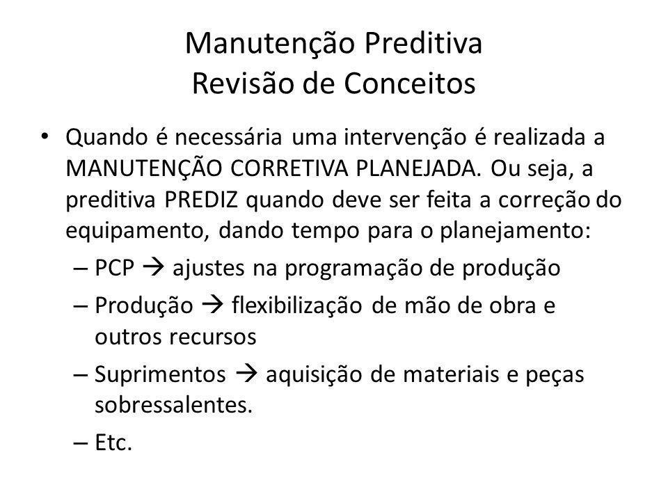 Manutenção Preditiva Revisão de Conceitos