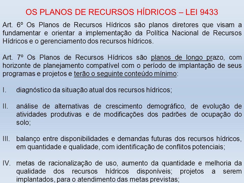 OS PLANOS DE RECURSOS HÍDRICOS – LEI 9433