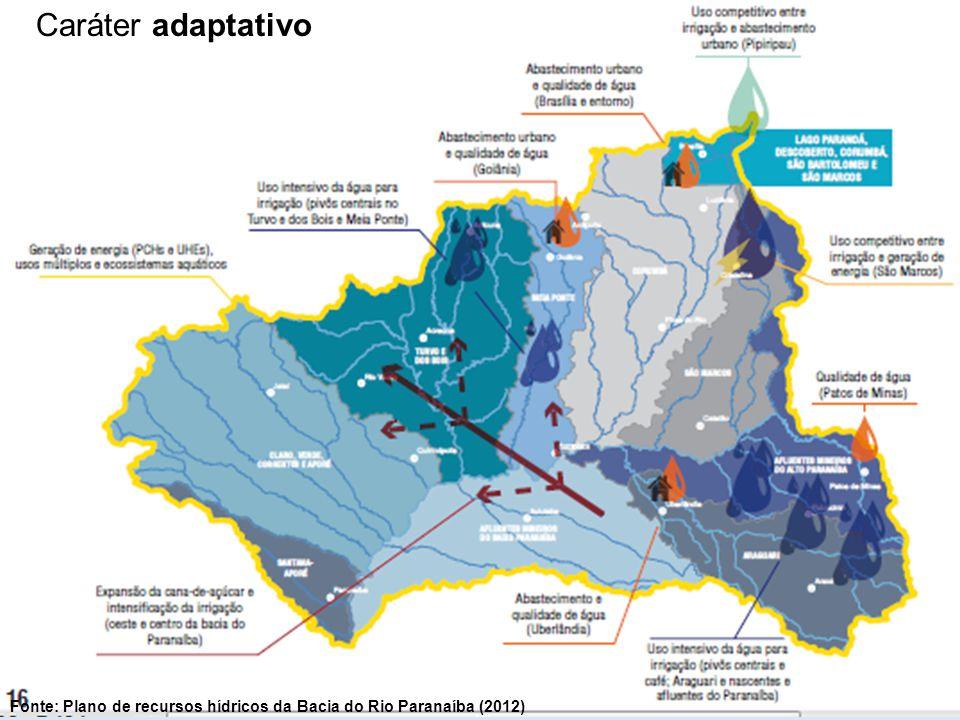 Caráter adaptativo Fonte: Plano de recursos hídricos da Bacia do Rio Paranaíba (2012)
