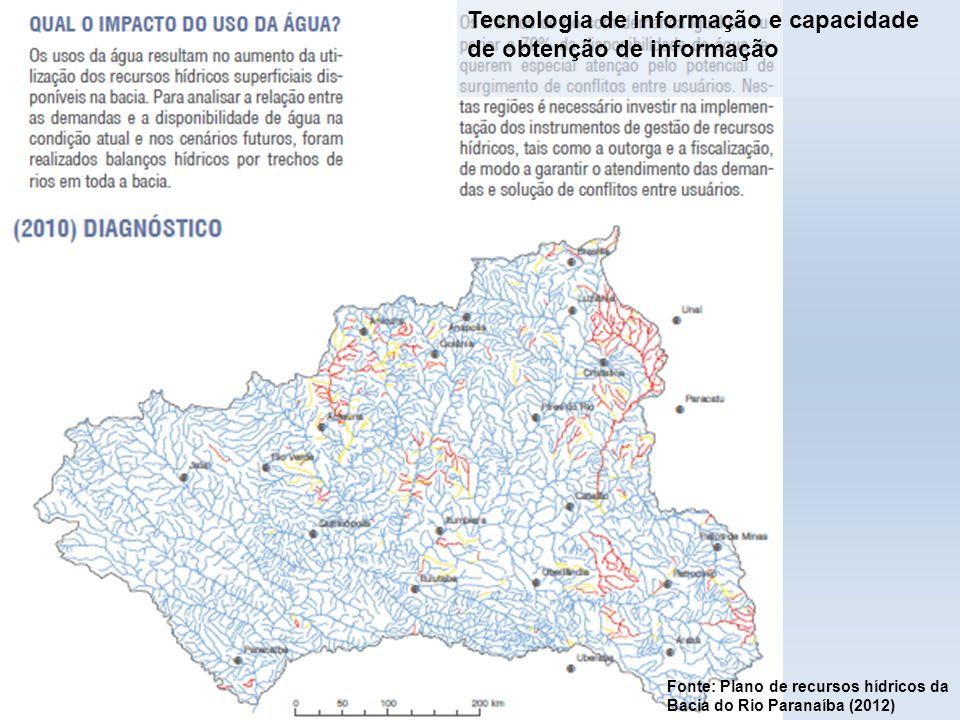 Tecnologia de informação e capacidade de obtenção de informação
