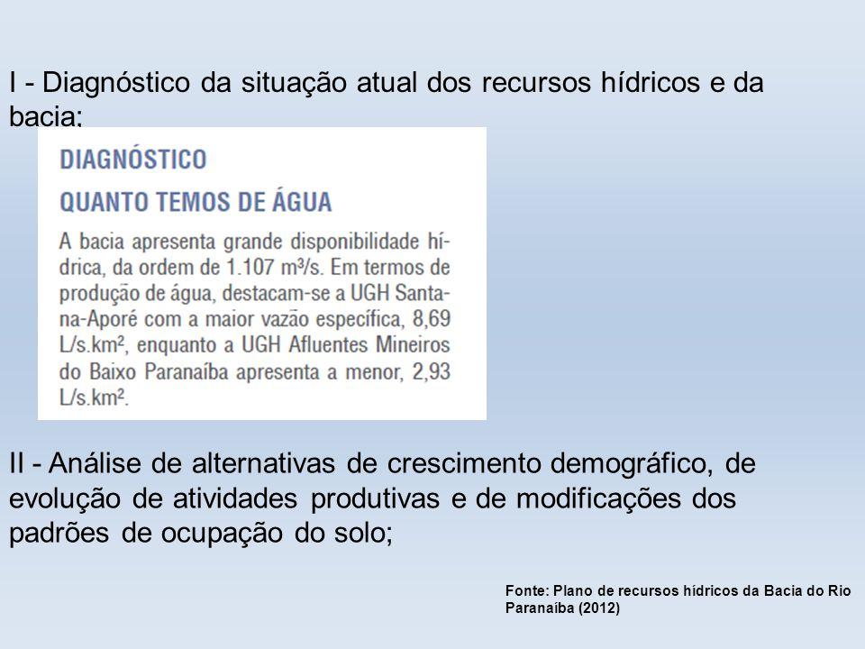 I - Diagnóstico da situação atual dos recursos hídricos e da bacia;