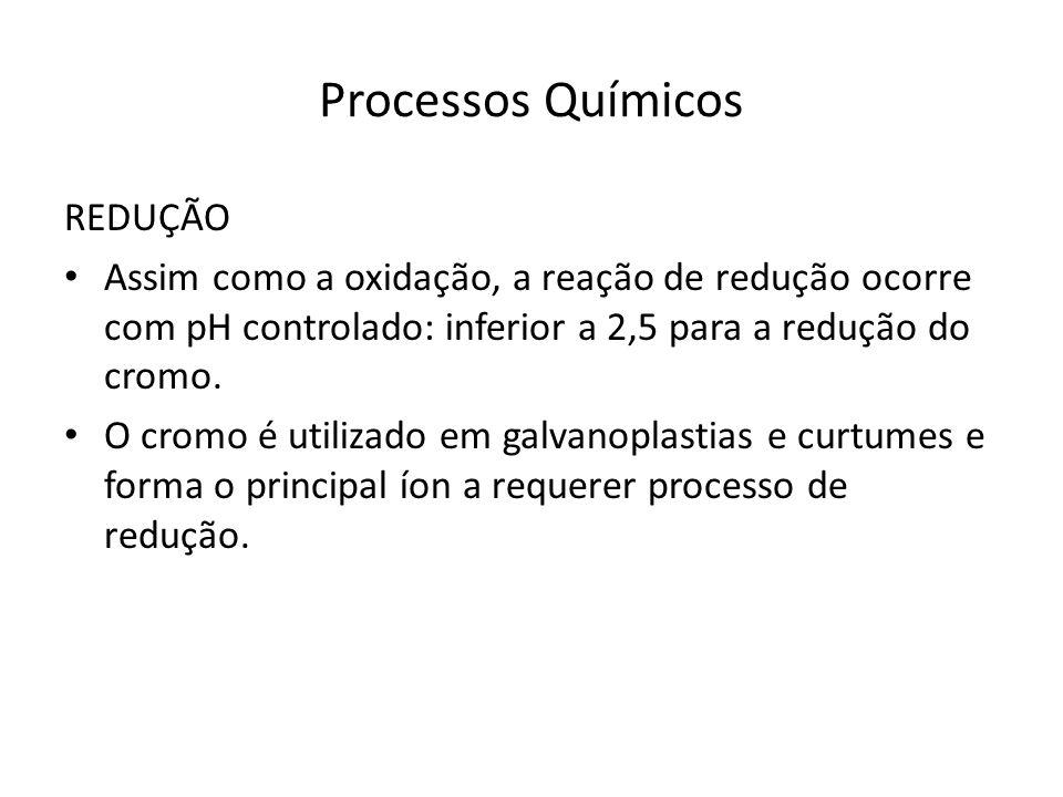 Processos Químicos REDUÇÃO