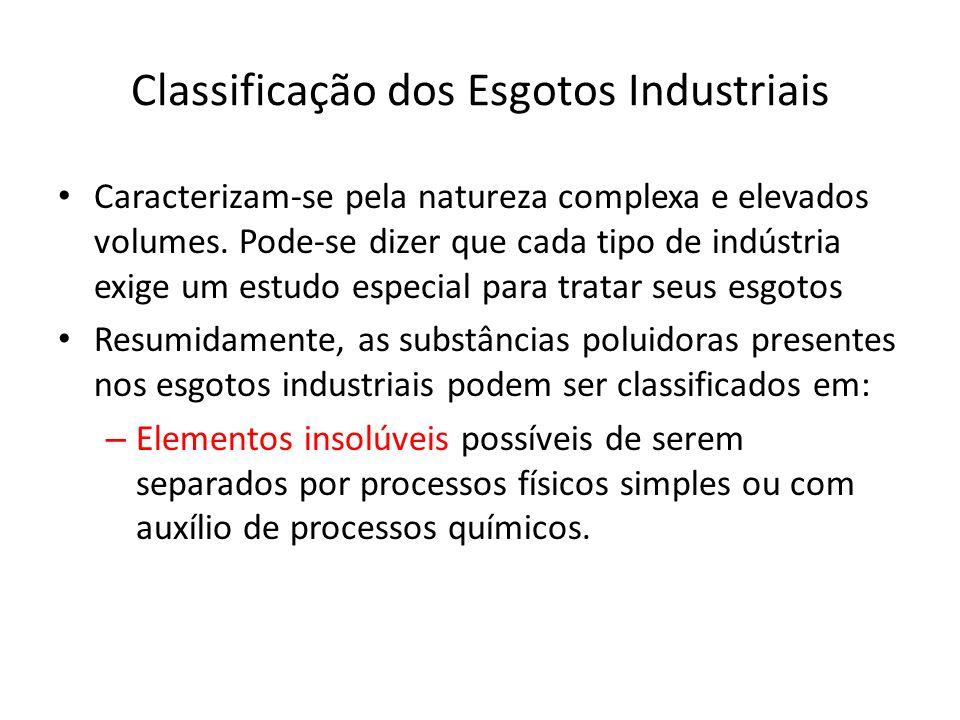 Classificação dos Esgotos Industriais