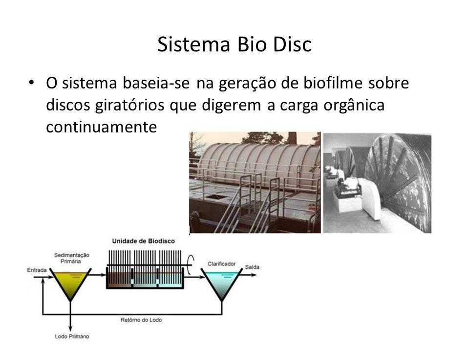 Sistema Bio Disc O sistema baseia-se na geração de biofilme sobre discos giratórios que digerem a carga orgânica continuamente.