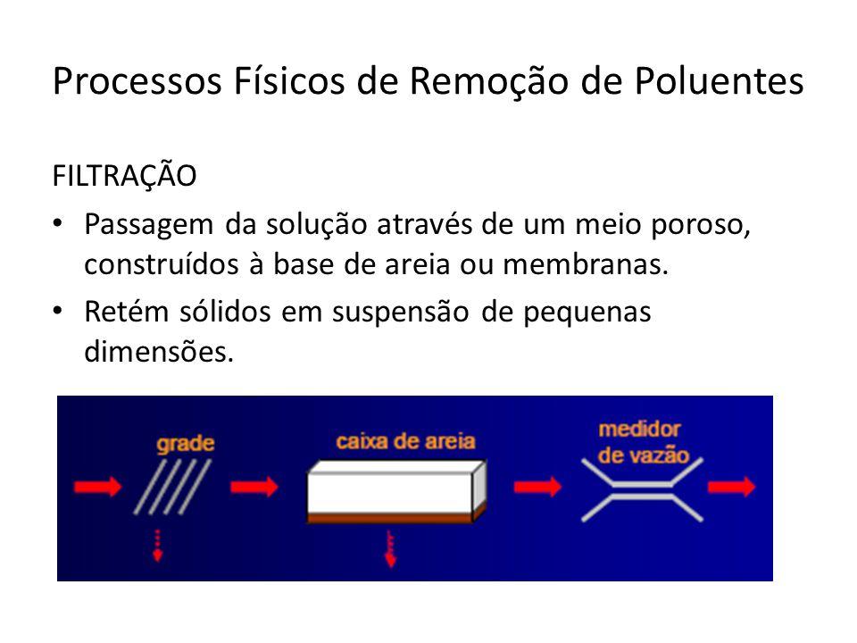 Processos Físicos de Remoção de Poluentes