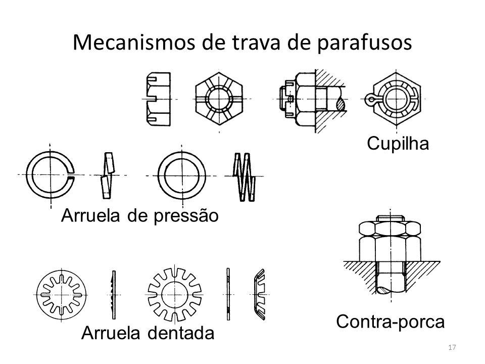 Mecanismos de trava de parafusos