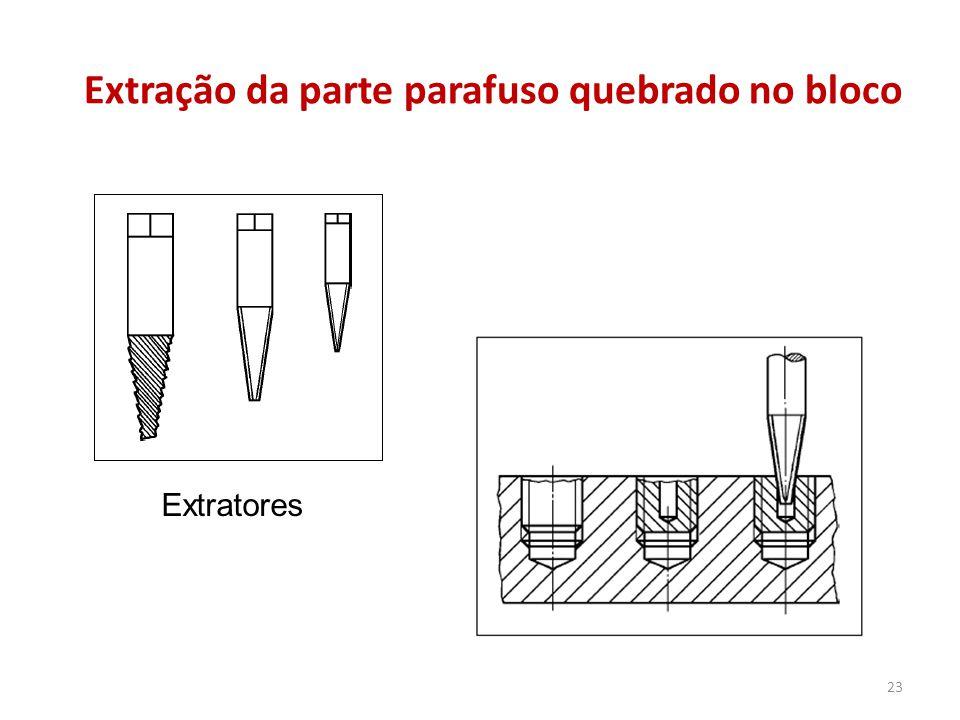 Extração da parte parafuso quebrado no bloco