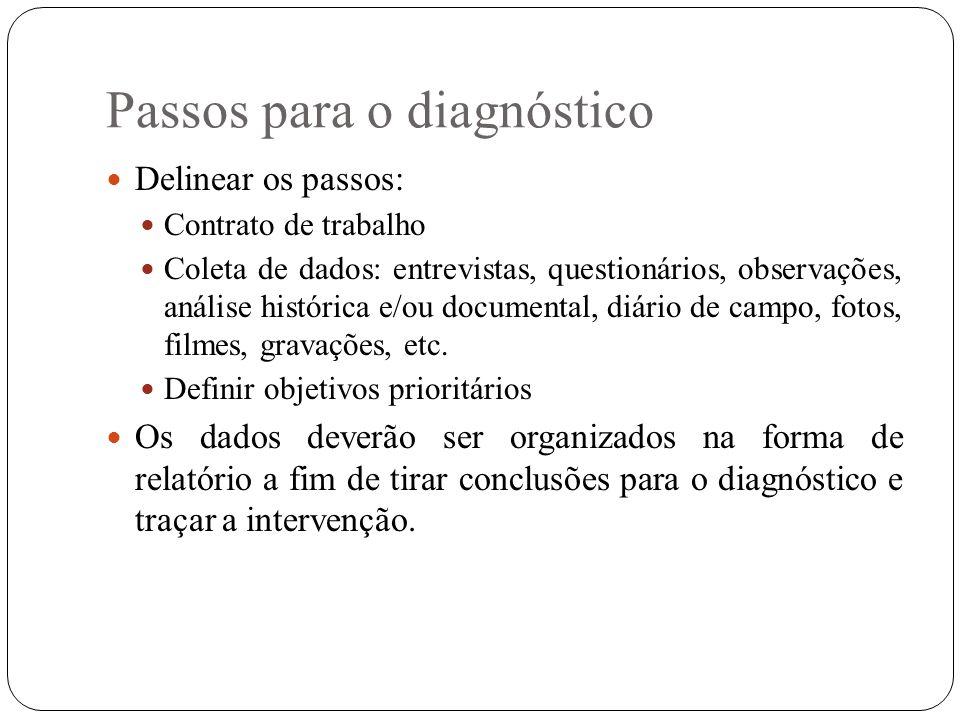 Passos para o diagnóstico