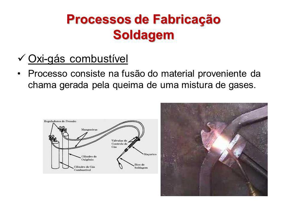 Processos de Fabricação Soldagem