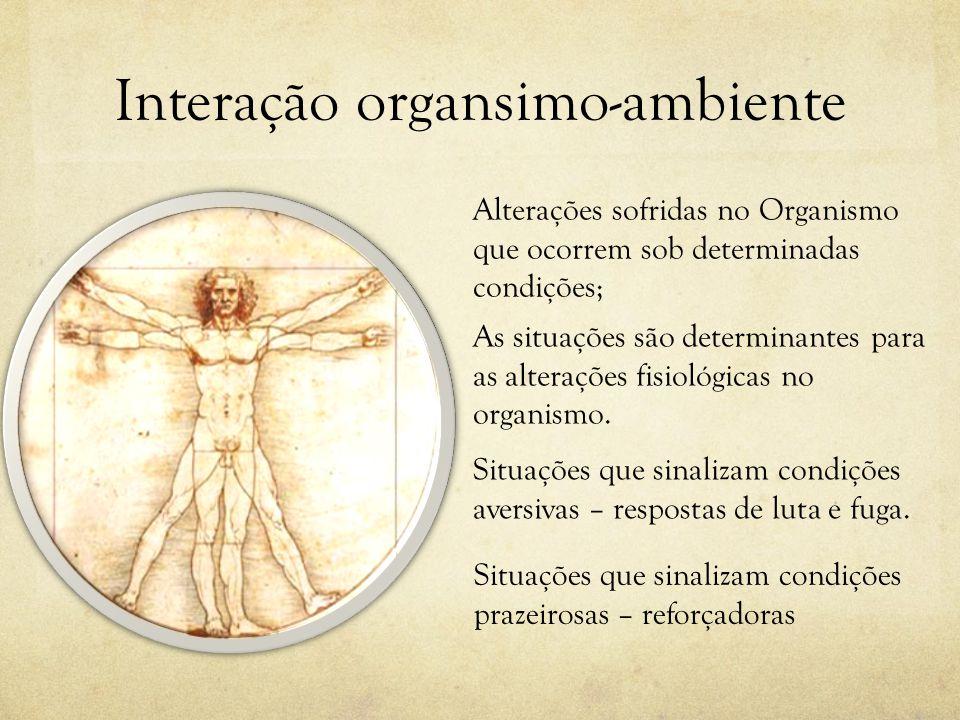 Interação organsimo-ambiente