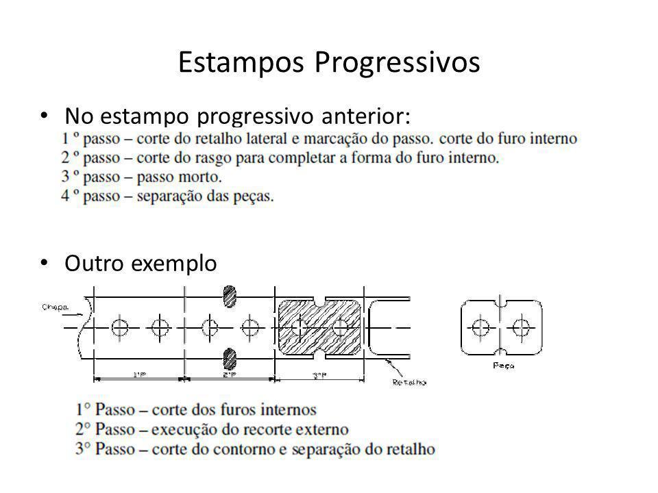 Estampos Progressivos