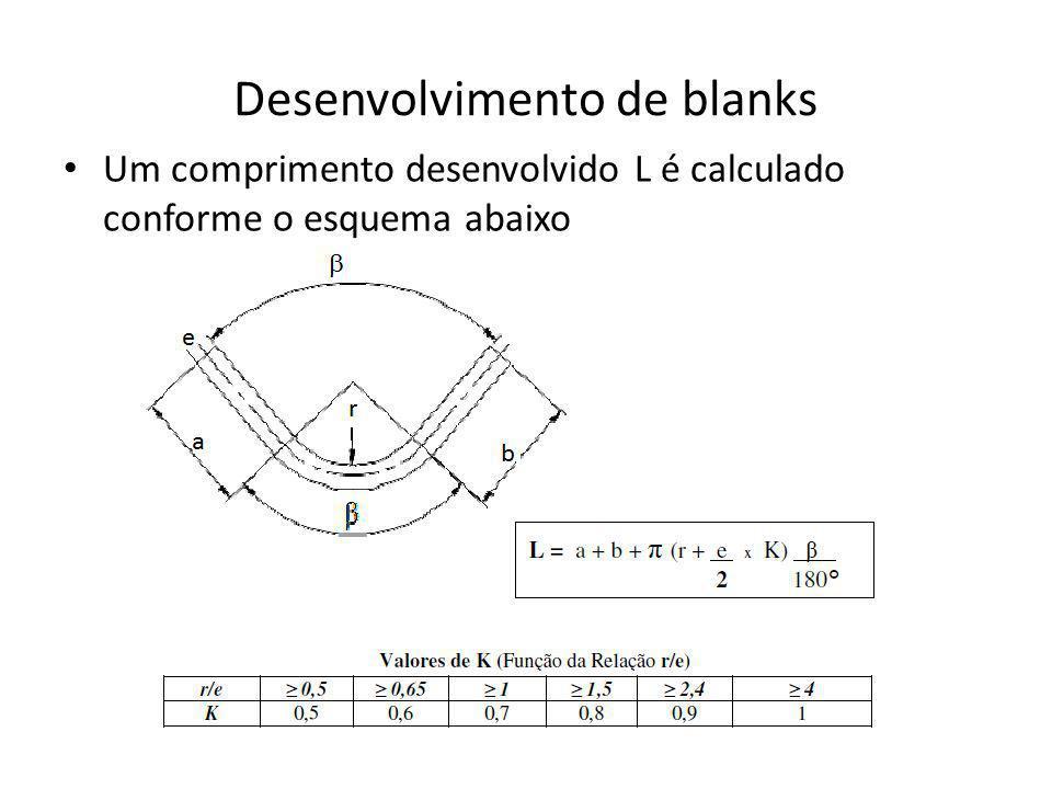 Desenvolvimento de blanks