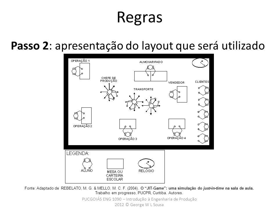 Regras Passo 2: apresentação do layout que será utilizado