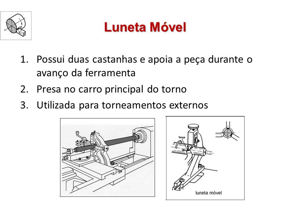 Luneta Móvel Possui duas castanhas e apoia a peça durante o avanço da ferramenta. Presa no carro principal do torno.
