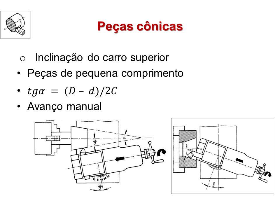 Peças cônicas Inclinação do carro superior