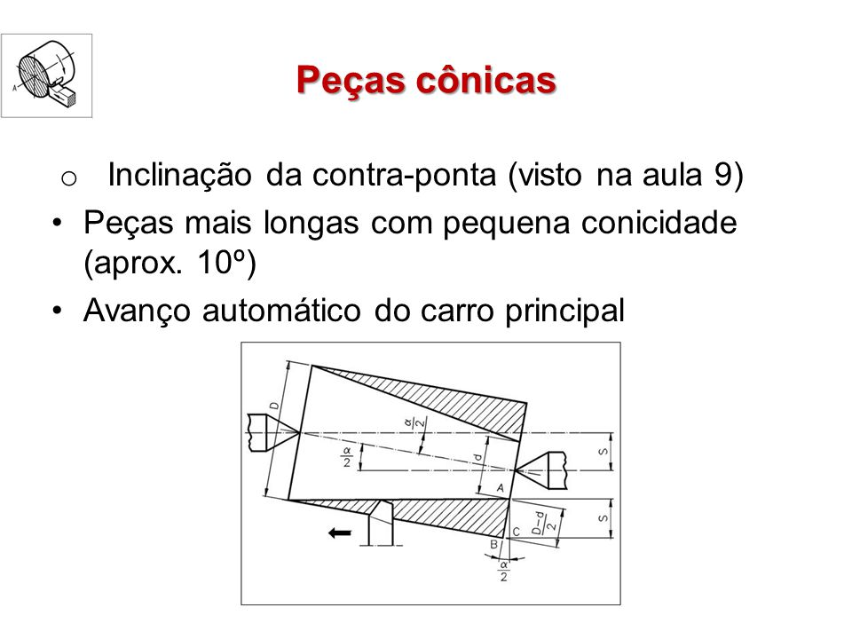 Peças cônicas Inclinação da contra-ponta (visto na aula 9)