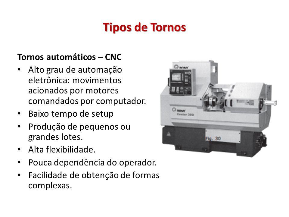 Tipos de Tornos Tornos automáticos – CNC