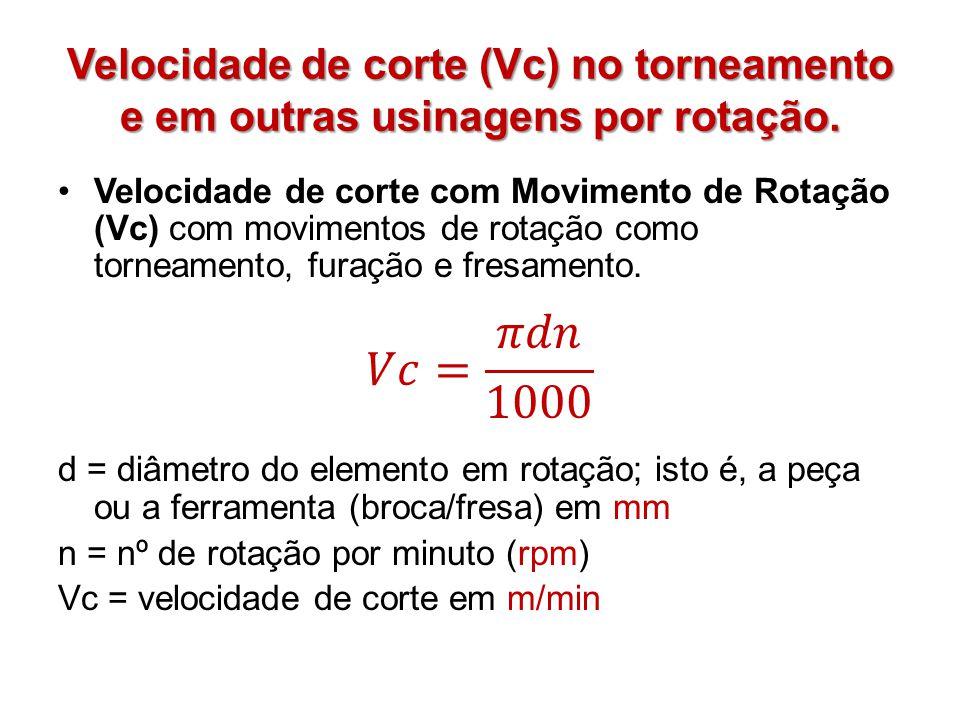 Velocidade de corte (Vc) no torneamento e em outras usinagens por rotação.