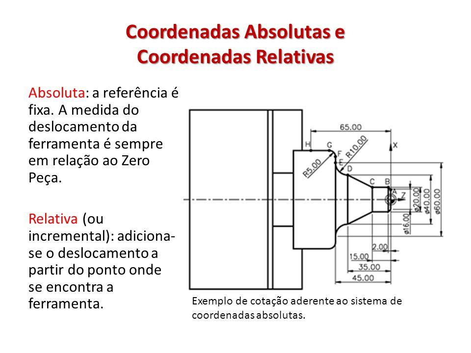 Coordenadas Absolutas e Coordenadas Relativas