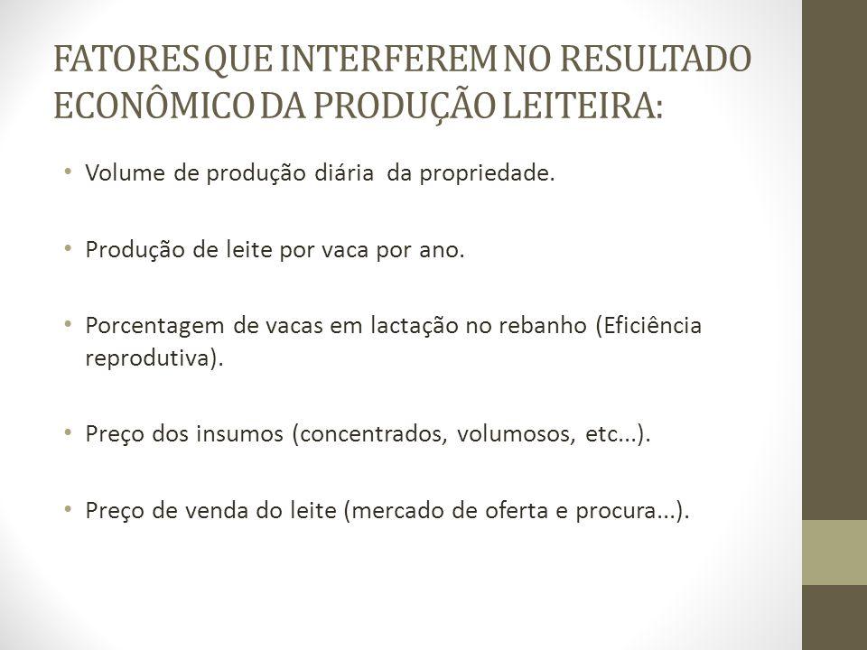 FATORES QUE INTERFEREM NO RESULTADO ECONÔMICO DA PRODUÇÃO LEITEIRA: