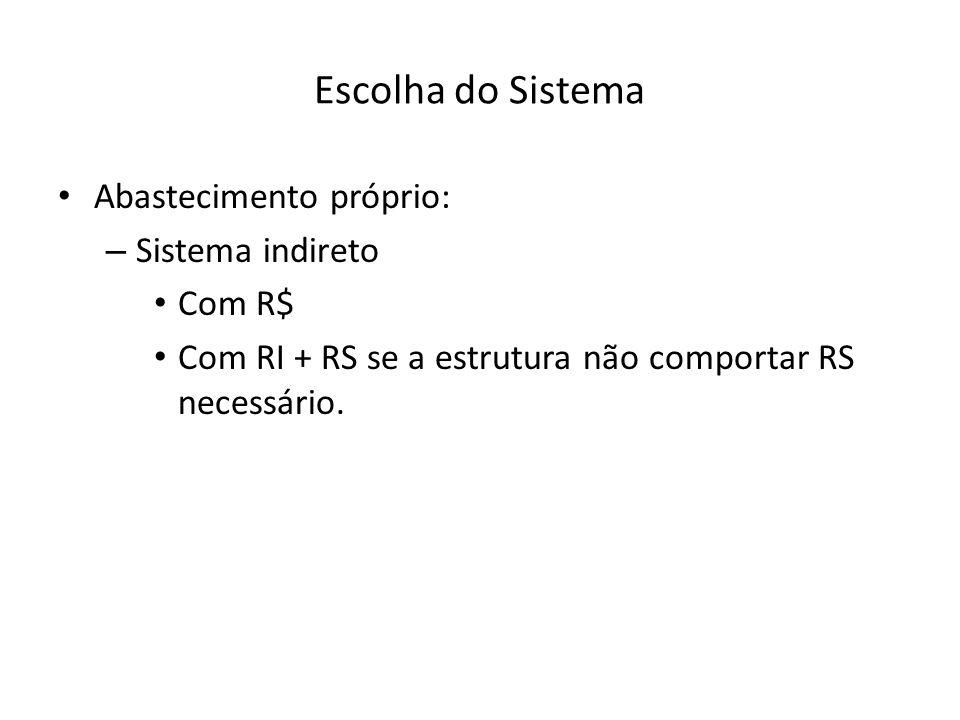 Escolha do Sistema Abastecimento próprio: Sistema indireto Com R$