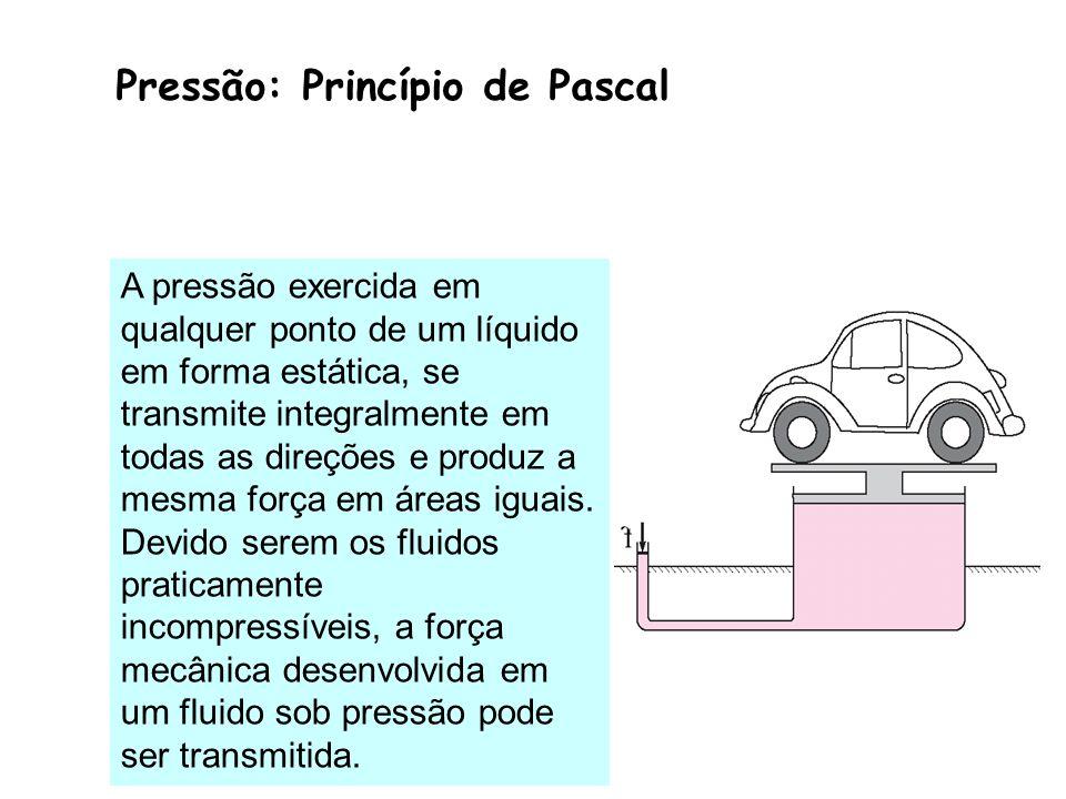 Pressão: Princípio de Pascal