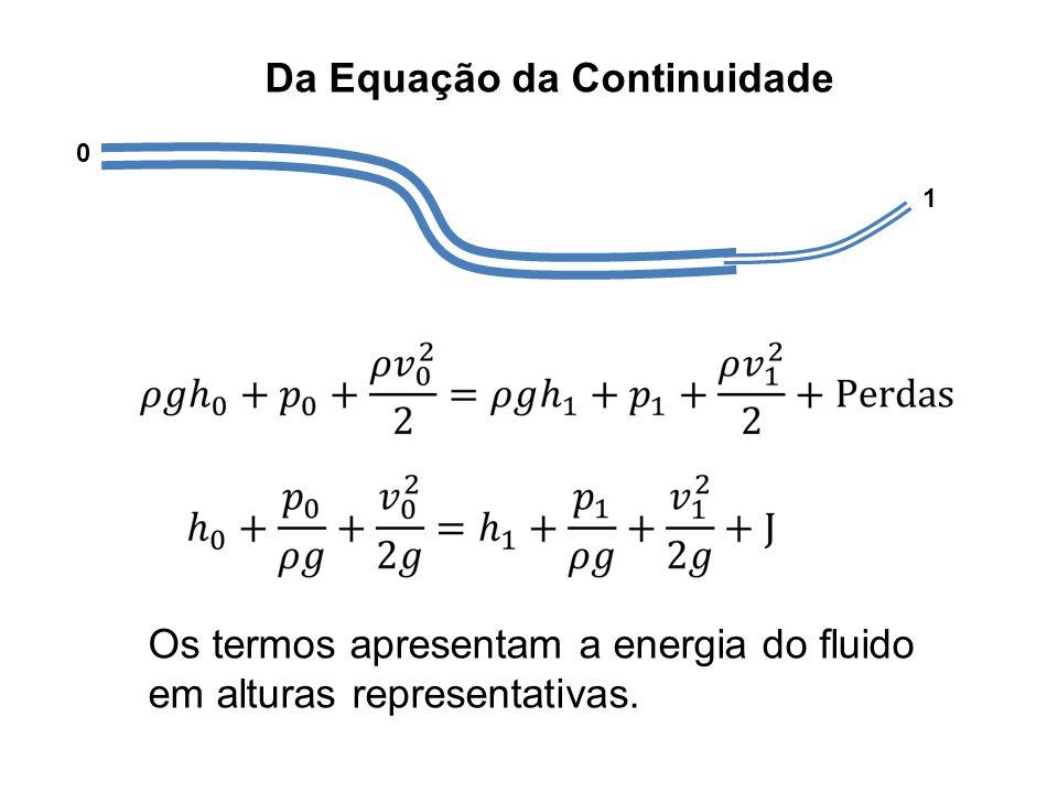 Da Equação da Continuidade