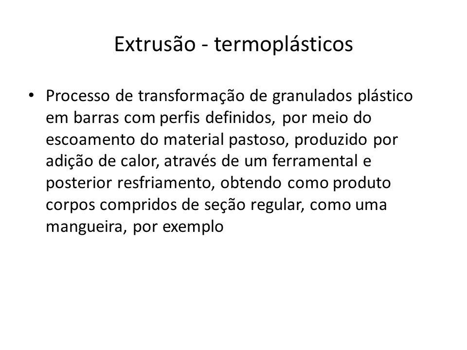 Extrusão - termoplásticos