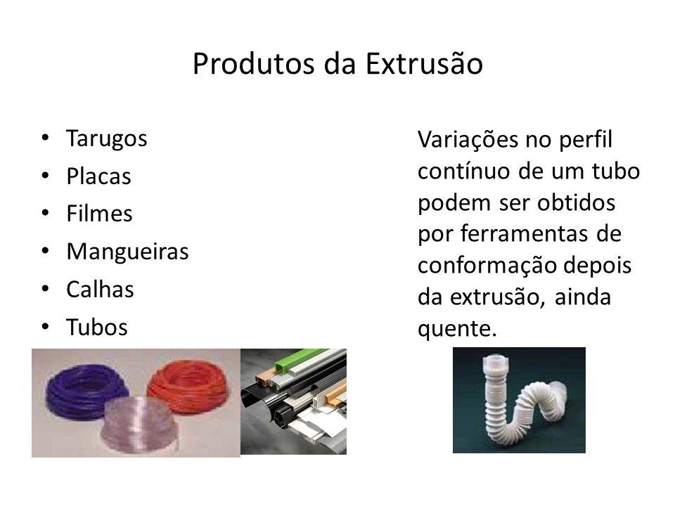 Produtos da Extrusão Tarugos