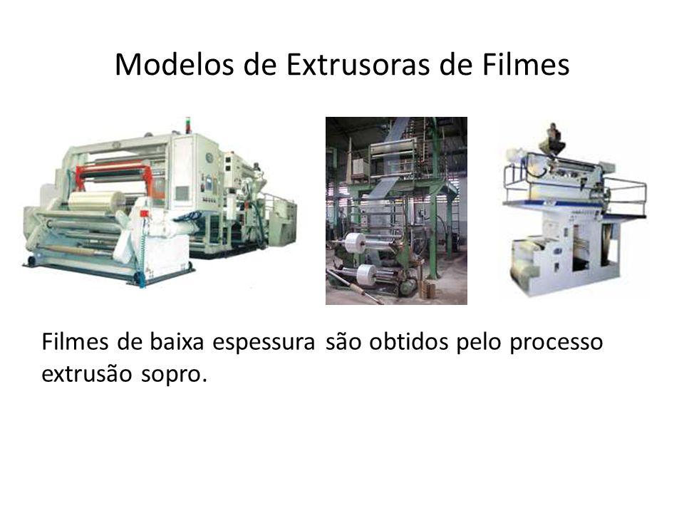 Modelos de Extrusoras de Filmes