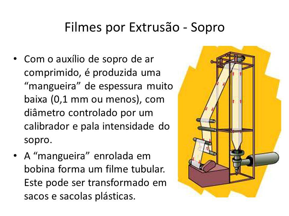 Filmes por Extrusão - Sopro