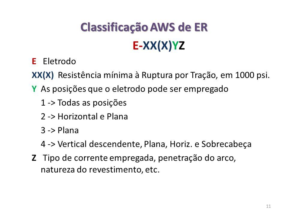 Classificação AWS de ER