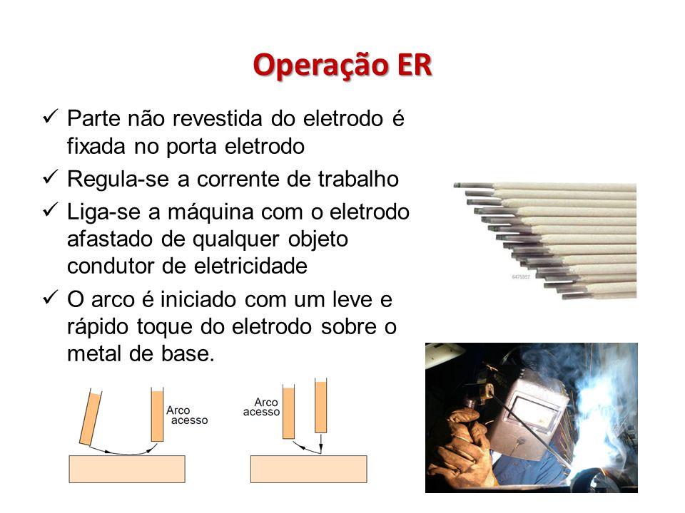 Operação ER Parte não revestida do eletrodo é fixada no porta eletrodo