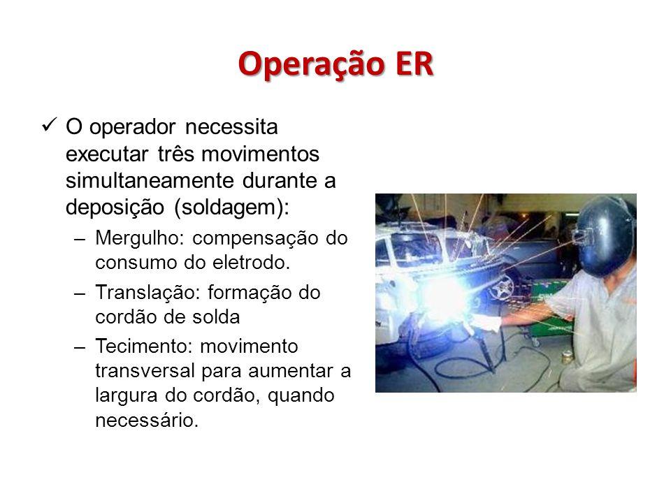 Operação ER O operador necessita executar três movimentos simultaneamente durante a deposição (soldagem):