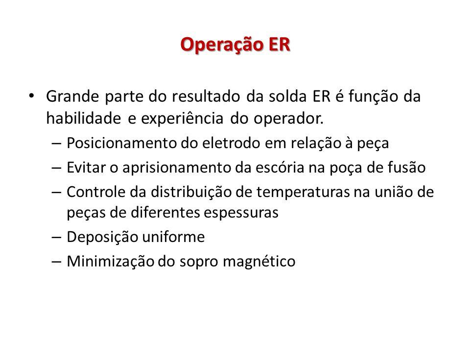 Operação ER Grande parte do resultado da solda ER é função da habilidade e experiência do operador.