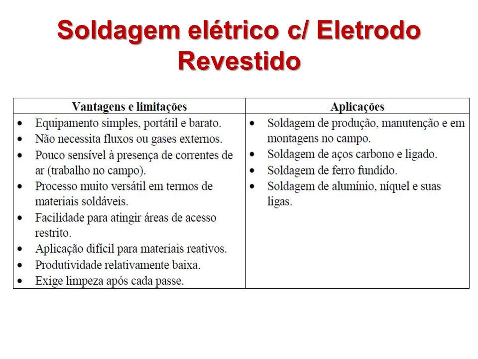 Soldagem elétrico c/ Eletrodo Revestido