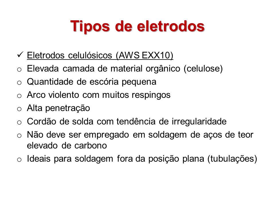 Tipos de eletrodos Eletrodos celulósicos (AWS EXX10)