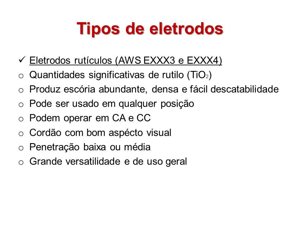 Tipos de eletrodos Eletrodos rutículos (AWS EXXX3 e EXXX4)