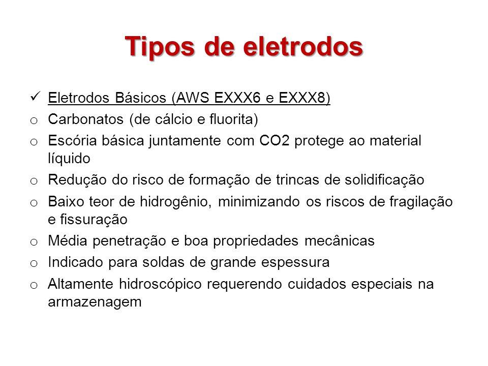 Tipos de eletrodos Eletrodos Básicos (AWS EXXX6 e EXXX8)