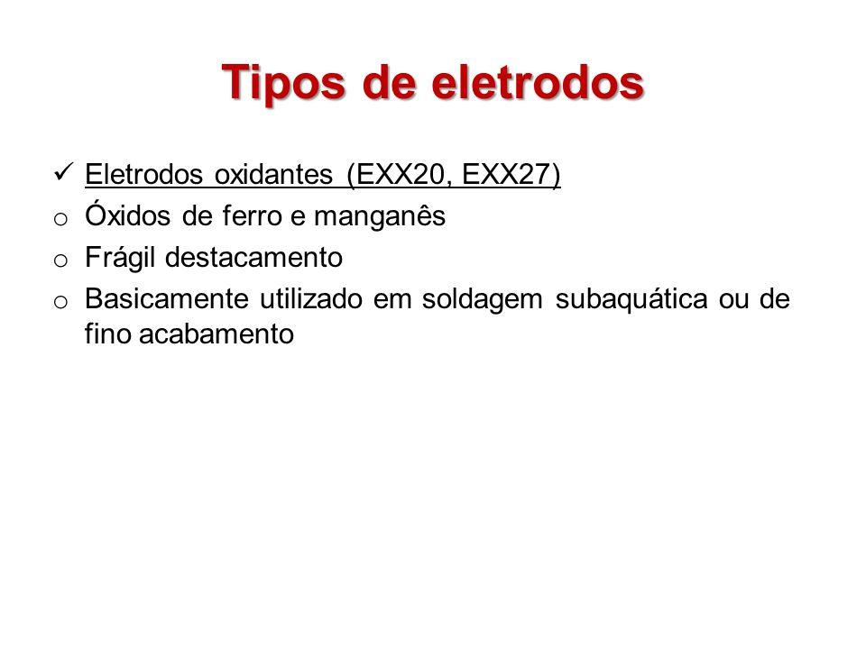 Tipos de eletrodos Eletrodos oxidantes (EXX20, EXX27)