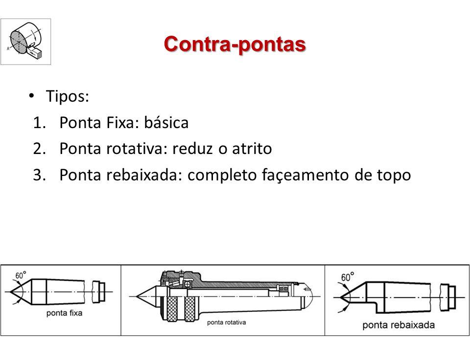 Contra-pontas Tipos: Ponta Fixa: básica Ponta rotativa: reduz o atrito