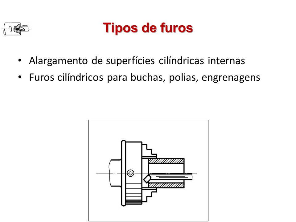 Tipos de furos Alargamento de superfícies cilíndricas internas