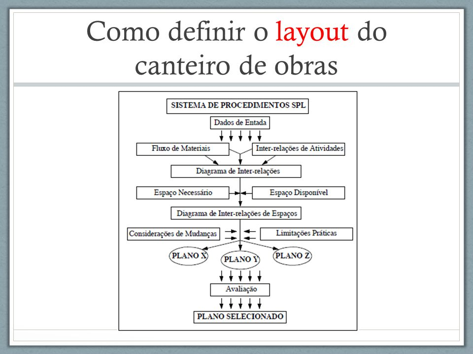 Como definir o layout do canteiro de obras