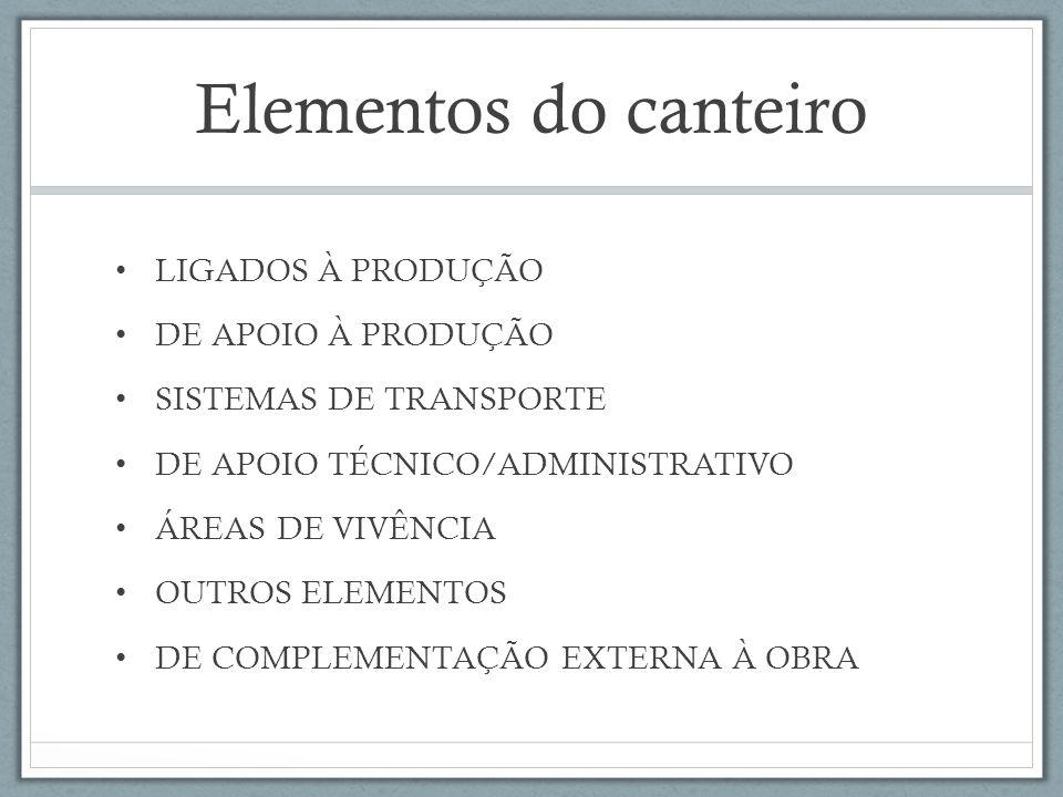 Elementos do canteiro LIGADOS À PRODUÇÃO DE APOIO À PRODUÇÃO