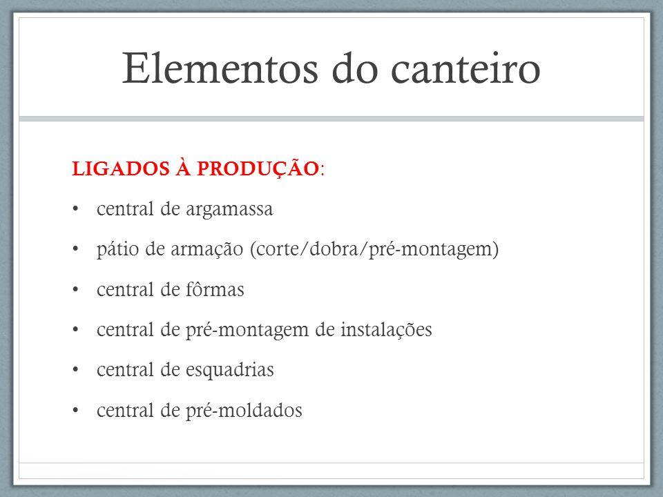 Elementos do canteiro LIGADOS À PRODUÇÃO: central de argamassa