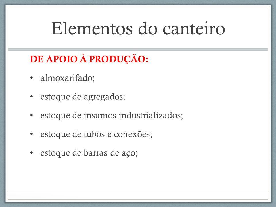 Elementos do canteiro DE APOIO À PRODUÇÃO: almoxarifado;