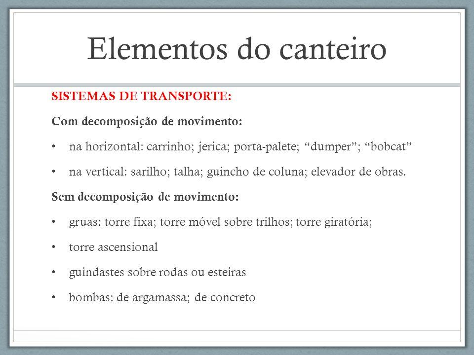 Elementos do canteiro SISTEMAS DE TRANSPORTE: