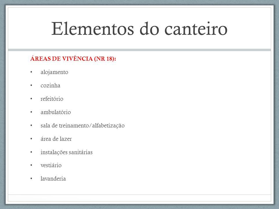 Elementos do canteiro ÁREAS DE VIVÊNCIA (NR 18): alojamento cozinha